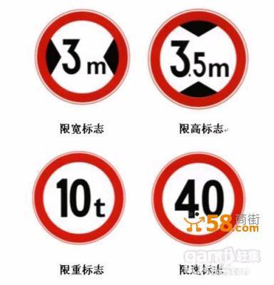 道路交通安全标志牌(限速